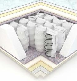 Что такое пружинный блок и какие они бывают.